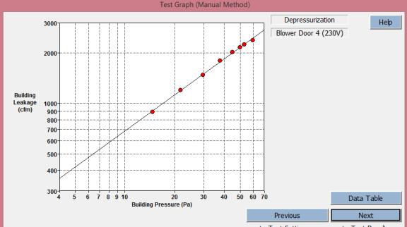 3.result-test-graph