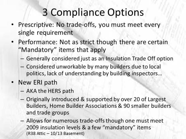 2015 IECC compliance Options