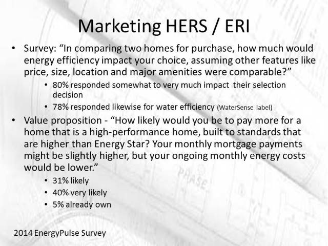 Marketting the ERI