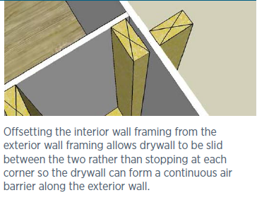 advanced-framing-drywall-technique