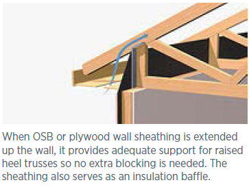 advanced-framing-sheathing-technique