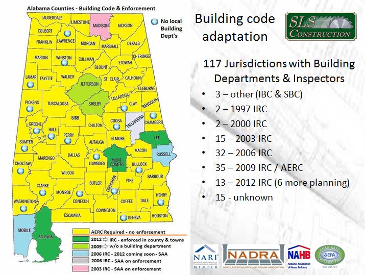 Alabama Building Code Adaptation