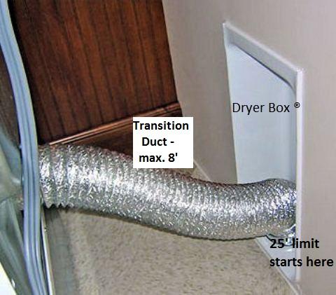 dryerbox