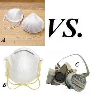 Safety Sunday: Dust Masks vs. Respirators