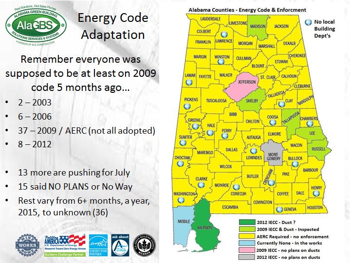 Alabama Energy Code Adaptation