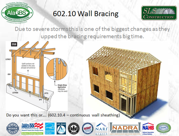 Common Sense Building Exterior Wall Sheathing 101