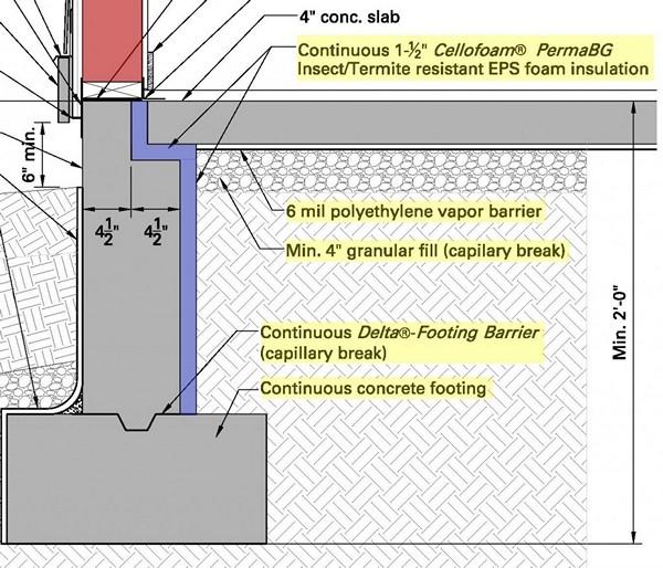 lg3-termite-detail