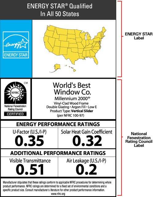 Bs4d nfrc labels windows doors skylights Energy rating for windows