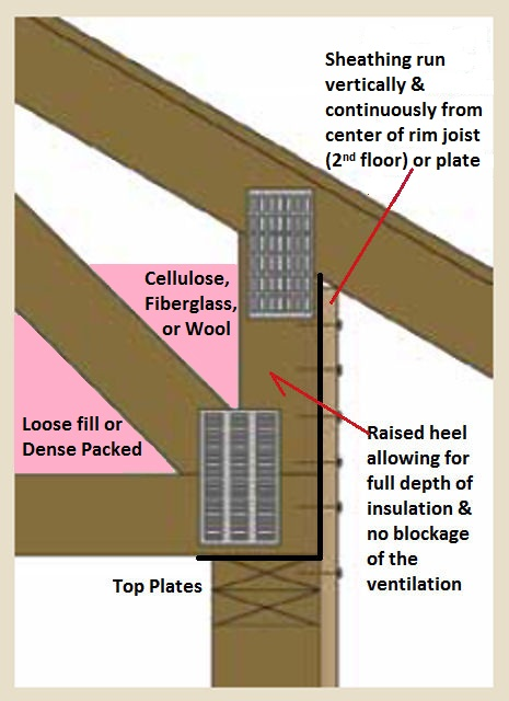 raised-heel2