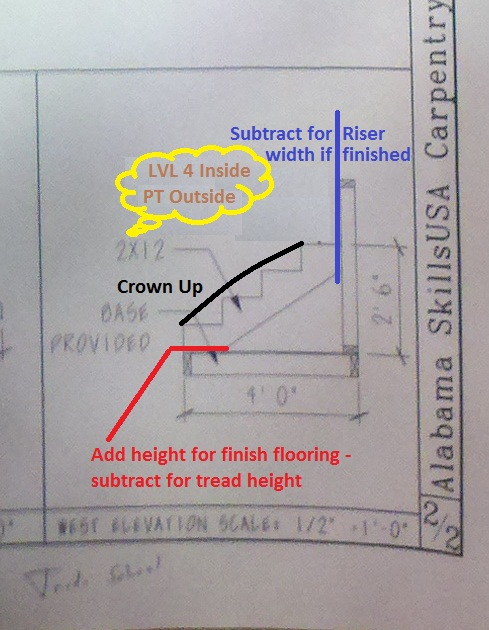 stairs the dreaded stair stringer codes tips