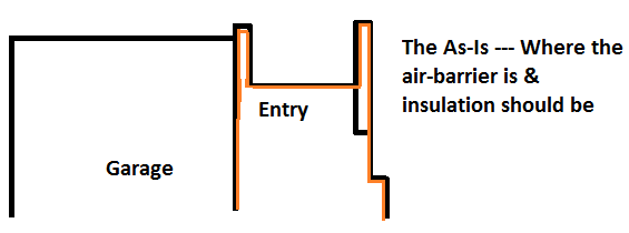 where-insulation-should-be