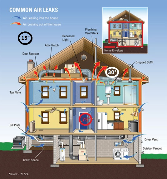 FAQ: Should I close my crawl space vents during winter?
